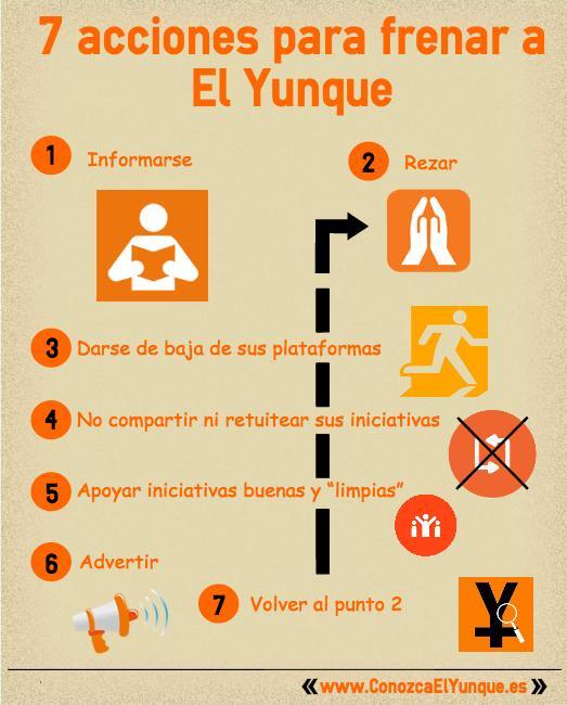 7 acciones para frenar a El Yunque