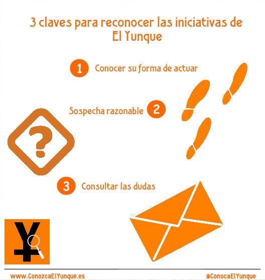infografía 3 claves para reconocer las iniciativas de El Yunque
